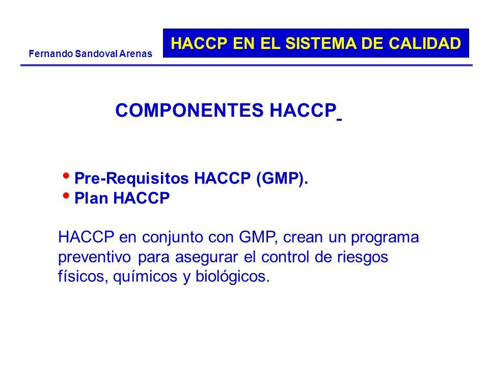 COMPONENTES HACCP Pre-Requisitos HACCP (GMP). Plan HACCP