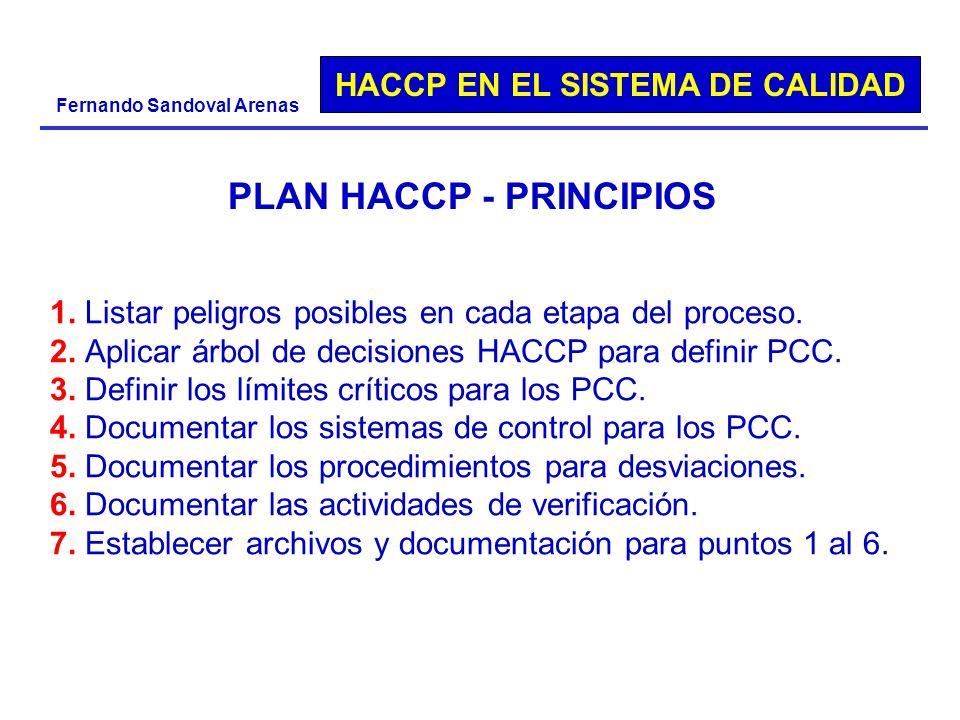 PLAN HACCP - PRINCIPIOS