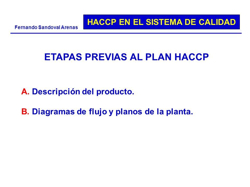 ETAPAS PREVIAS AL PLAN HACCP