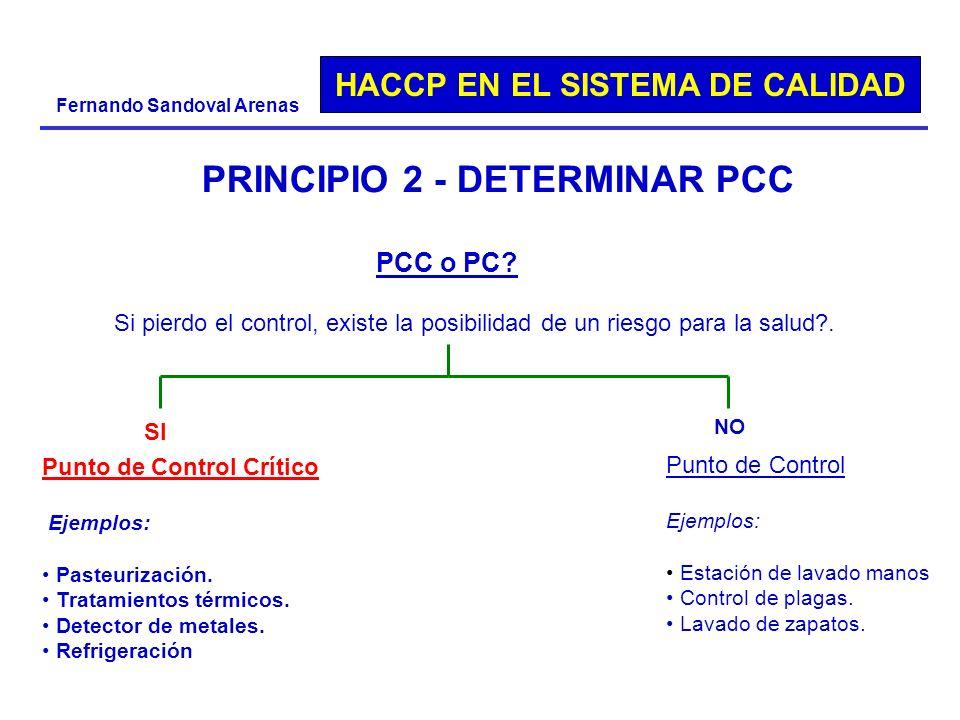 PRINCIPIO 2 - DETERMINAR PCC