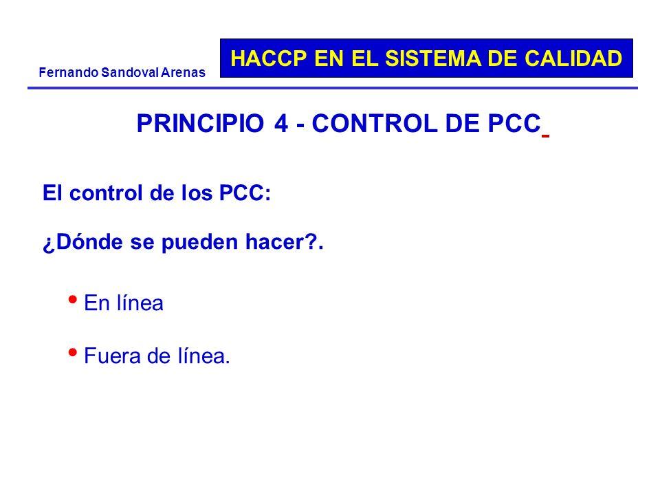PRINCIPIO 4 - CONTROL DE PCC