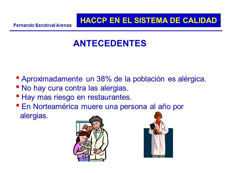 ANTECEDENTES Aproximadamente un 38% de la población es alérgica.