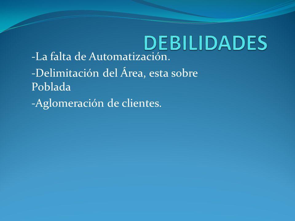 DEBILIDADES -La falta de Automatización.