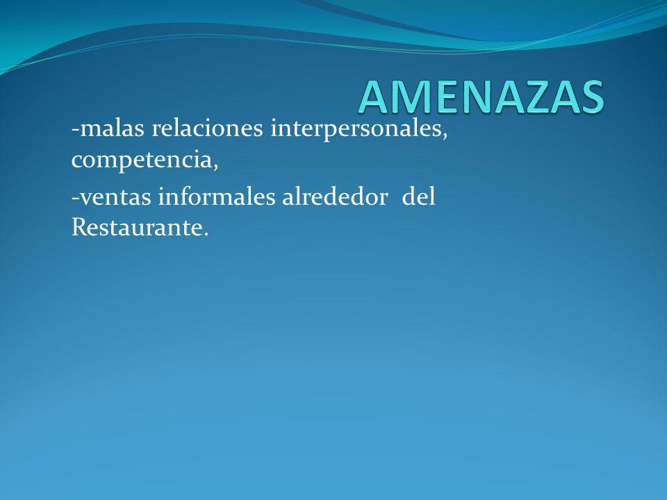 AMENAZAS -malas relaciones interpersonales, competencia,