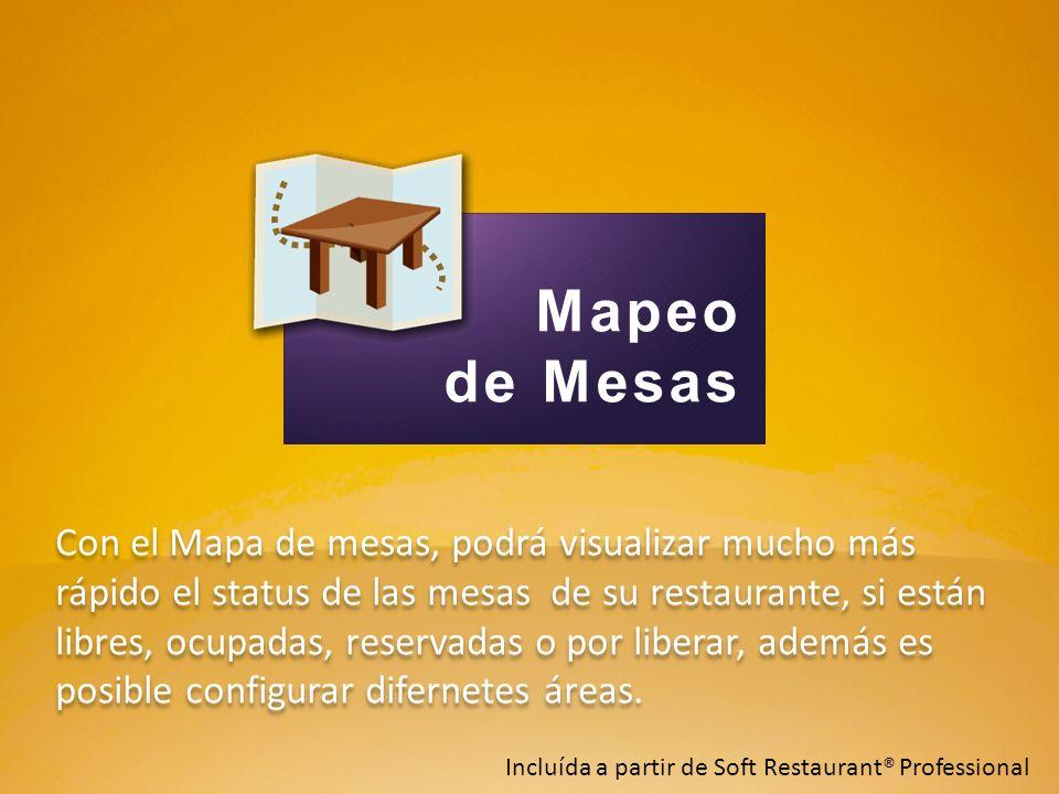 Mapeo de Mesas.