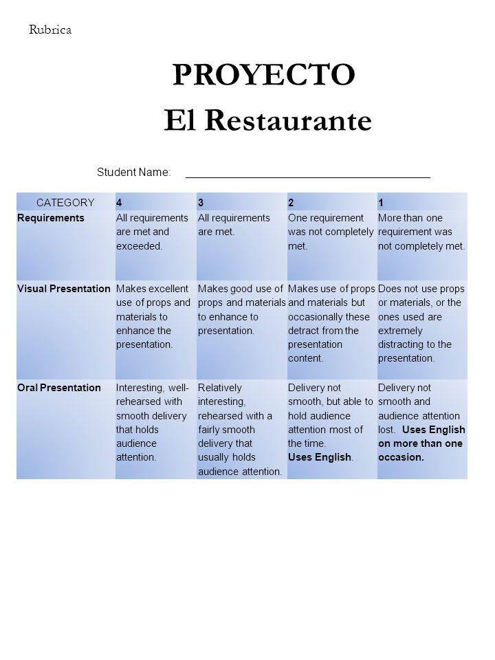 PROYECTO El Restaurante Student Name: ________________________________________