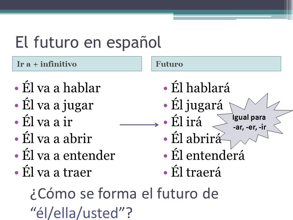 ¿Cómo se forma el futuro de él/ella/usted