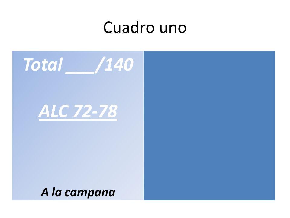 Cuadro uno Total ___/140 ALC 72-78 A la campana