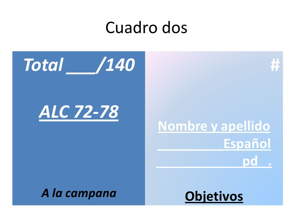 Total ___/140 ALC 72-78 # Cuadro dos Nombre y apellido