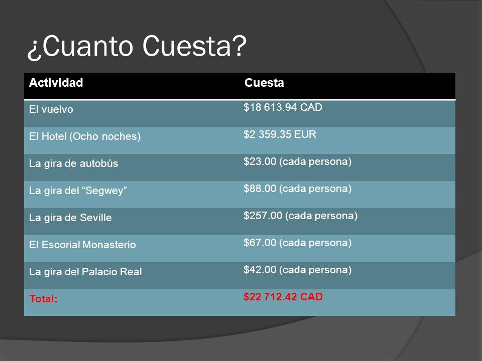 ¿Cuanto Cuesta Actividad Cuesta El vuelvo $18 613.94 CAD