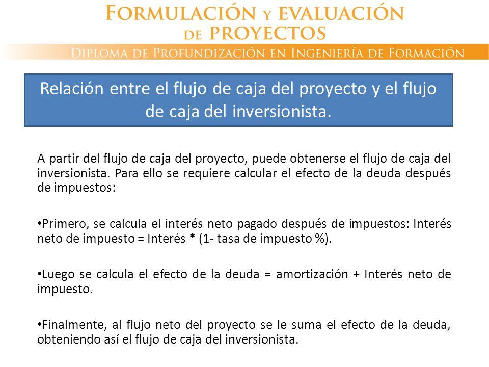 Relación entre el flujo de caja del proyecto y el flujo de caja del inversionista.