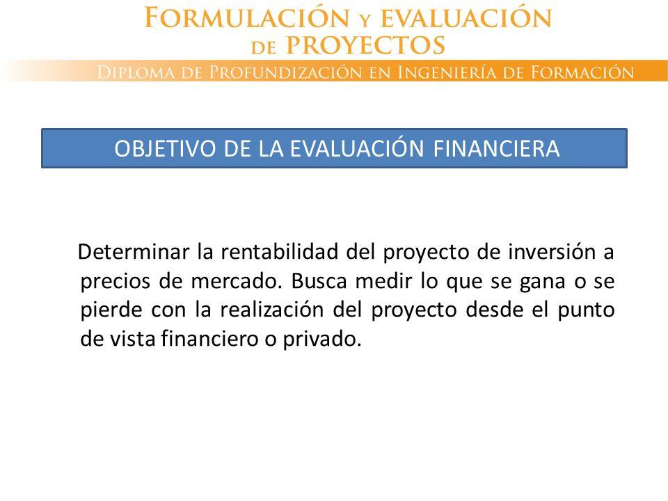 OBJETIVO DE LA EVALUACIÓN FINANCIERA
