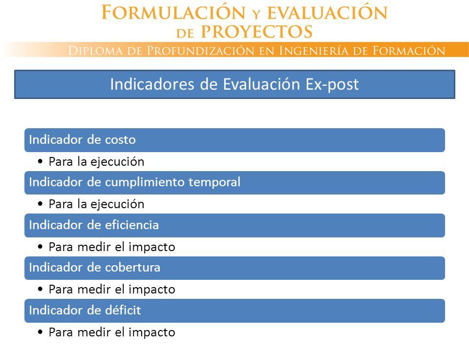 Indicadores de Evaluación Ex-post