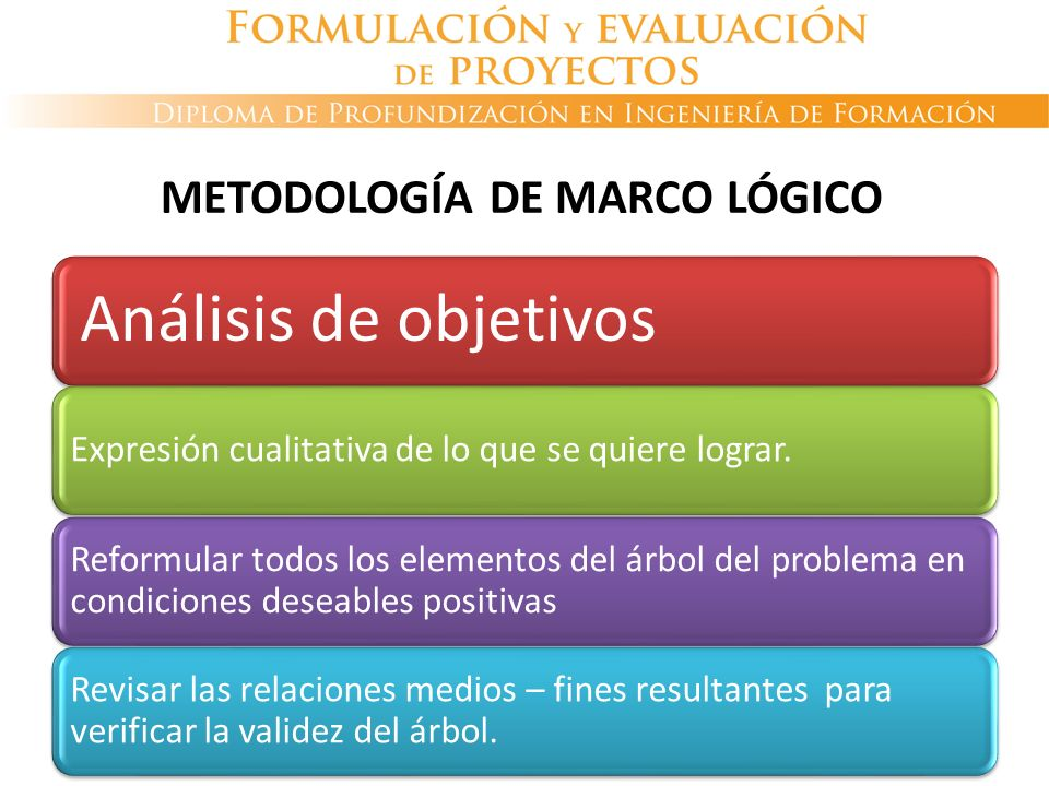 METODOLOGÍA DE MARCO LÓGICO