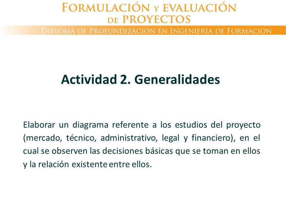 Actividad 2. Generalidades