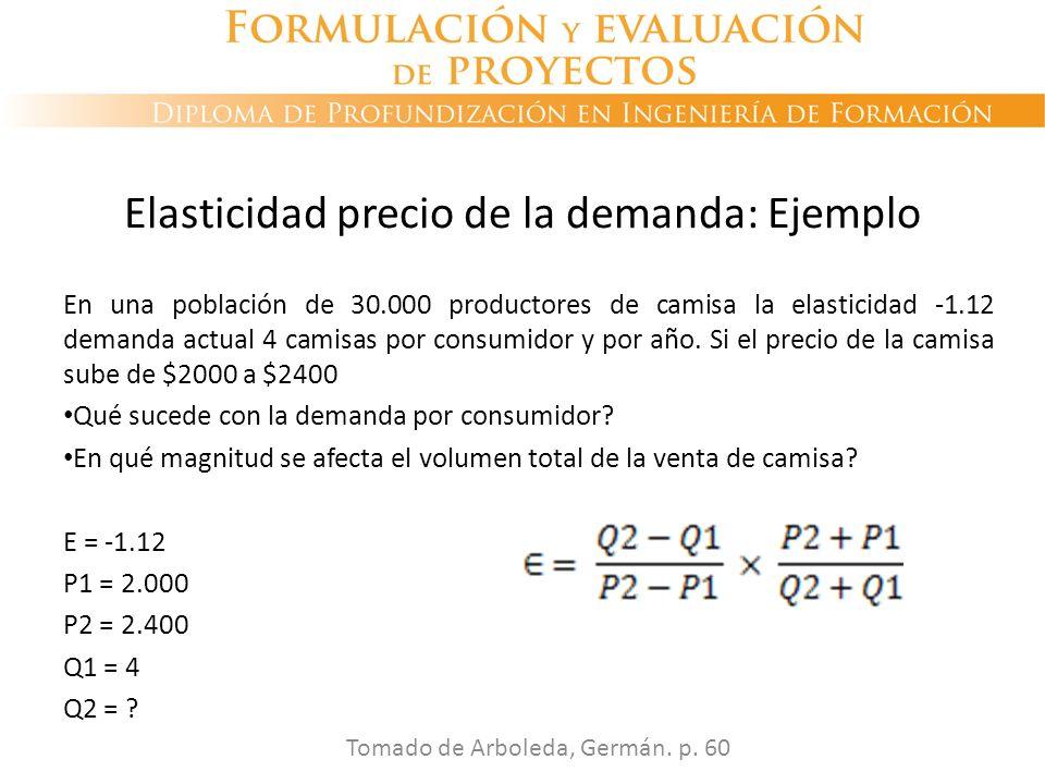 Elasticidad precio de la demanda: Ejemplo