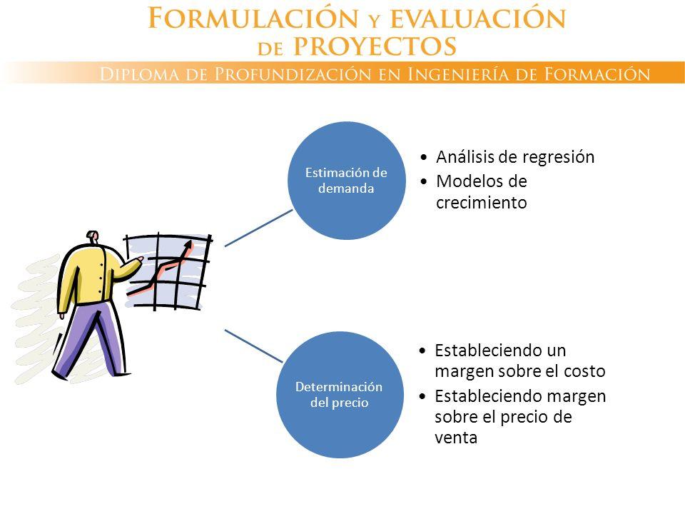 Métodos para toma de decisiones en aspectos de mercado