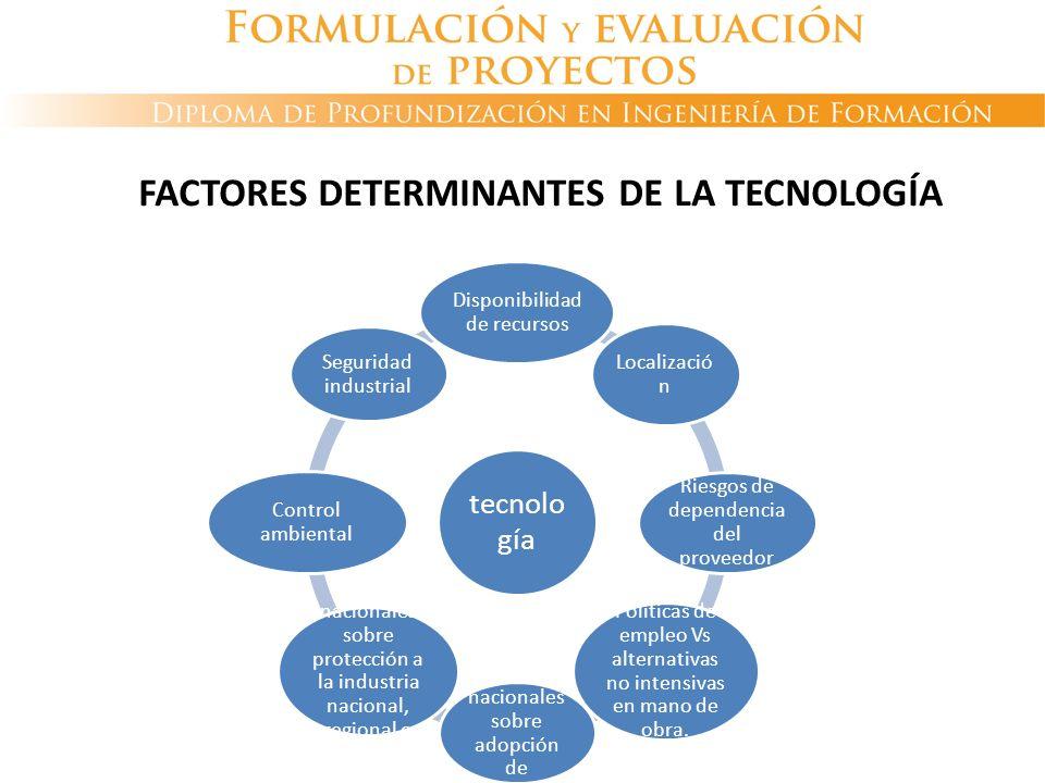 FACTORES DETERMINANTES DE LA TECNOLOGÍA