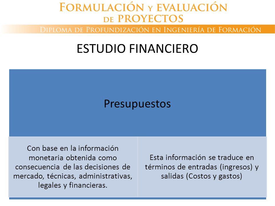 ESTUDIO FINANCIERO Presupuestos