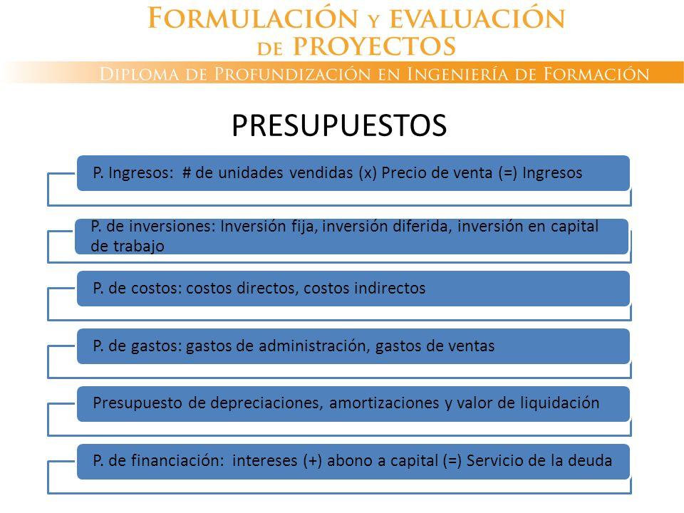 PRESUPUESTOS P. Ingresos: # de unidades vendidas (x) Precio de venta (=) Ingresos.