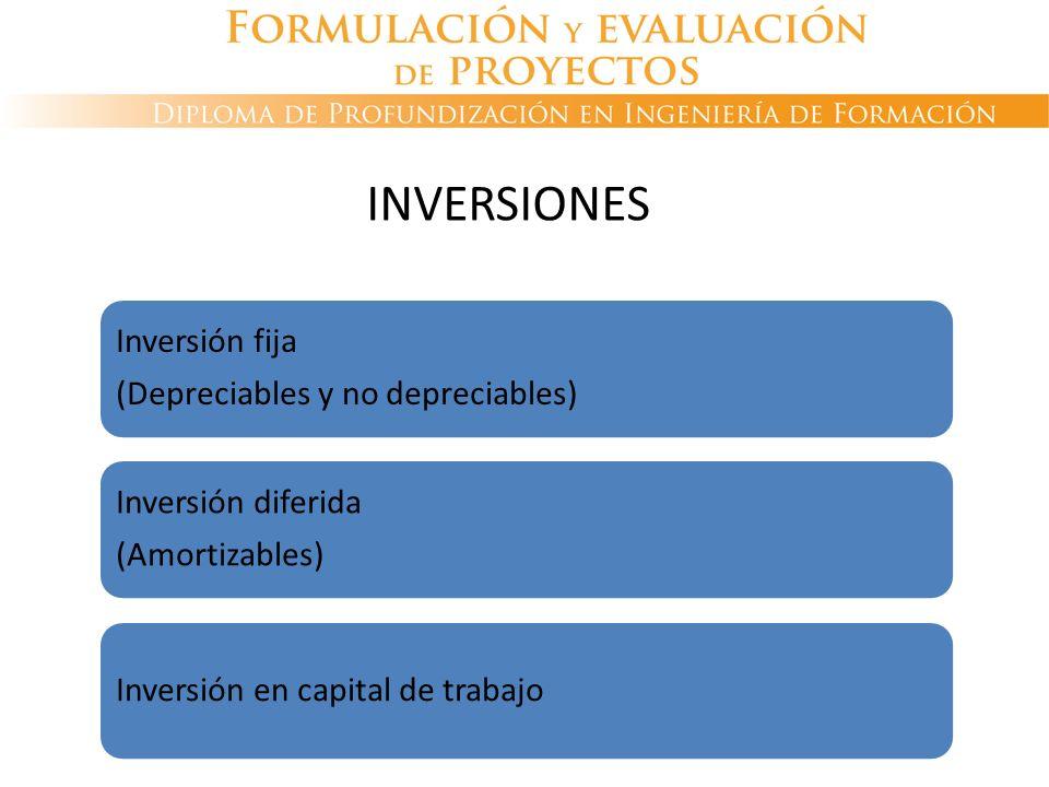 INVERSIONES Inversión fija (Depreciables y no depreciables)