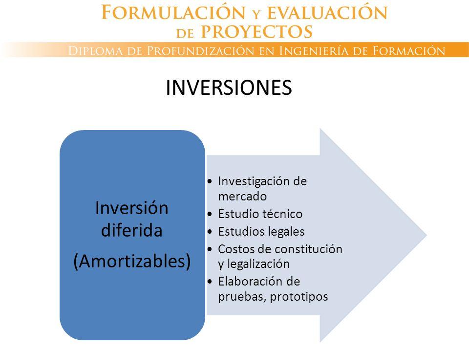 INVERSIONES 92 Inversión diferida (Amortizables)