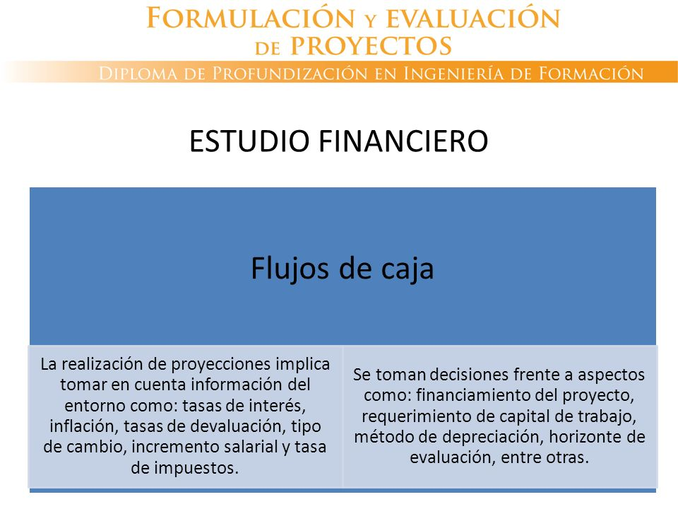Flujos de caja ESTUDIO FINANCIERO 94