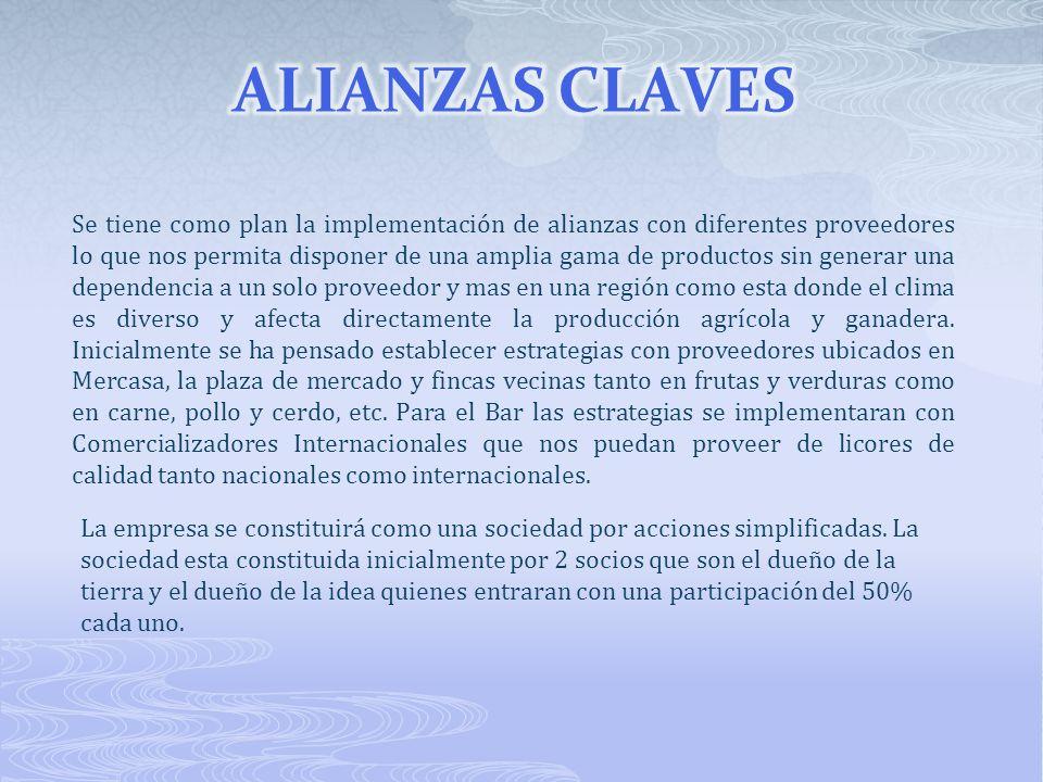 ALIANZAS CLAVES