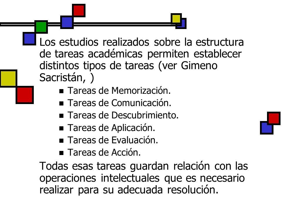 Los estudios realizados sobre la estructura de tareas académicas permiten establecer distintos tipos de tareas (ver Gimeno Sacristán, )