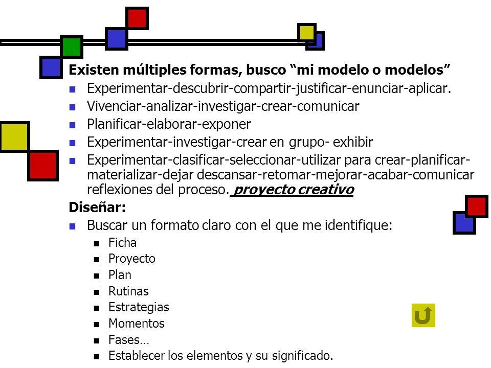 Existen múltiples formas, busco mi modelo o modelos