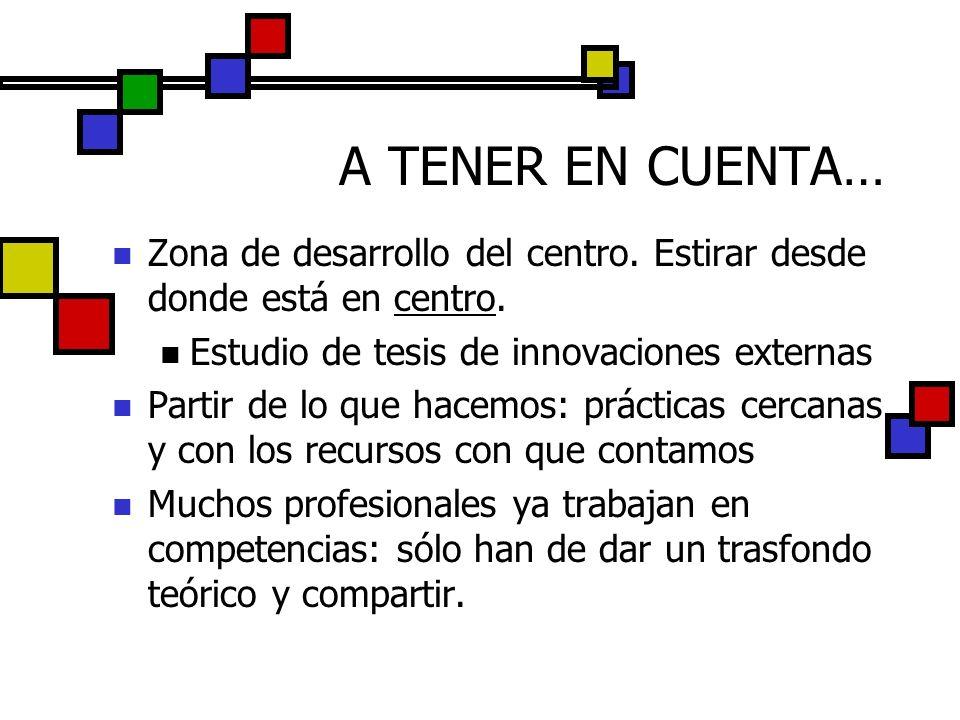 A TENER EN CUENTA… Zona de desarrollo del centro. Estirar desde donde está en centro. Estudio de tesis de innovaciones externas.