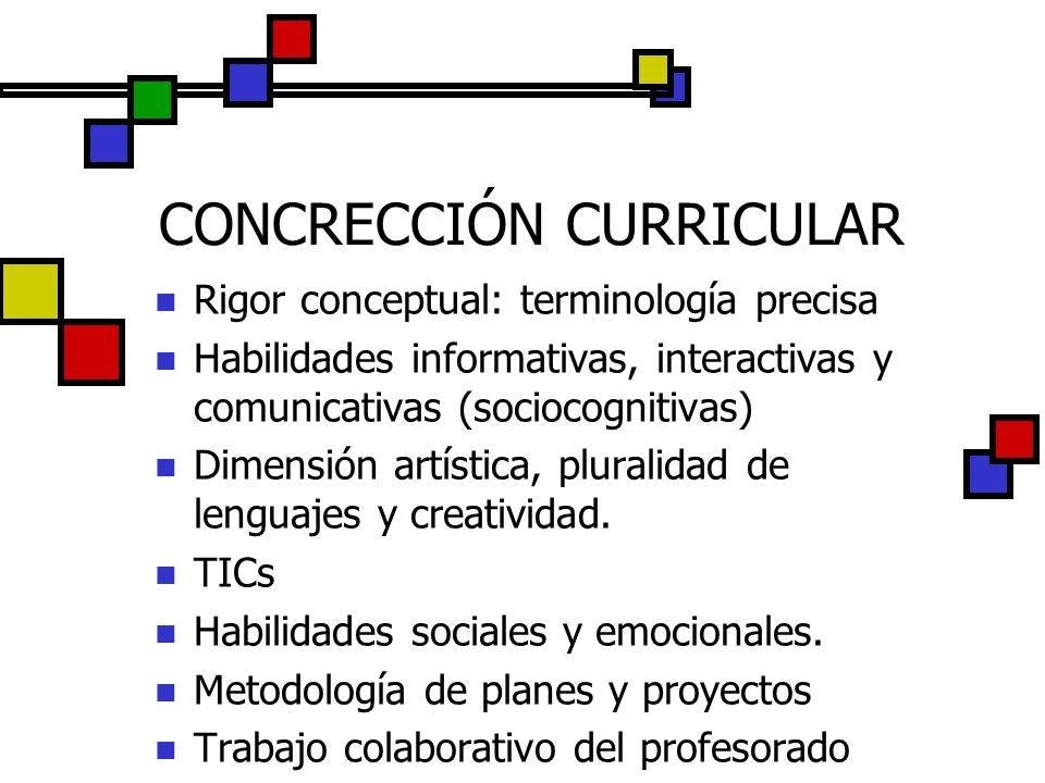CONCRECCIÓN CURRICULAR