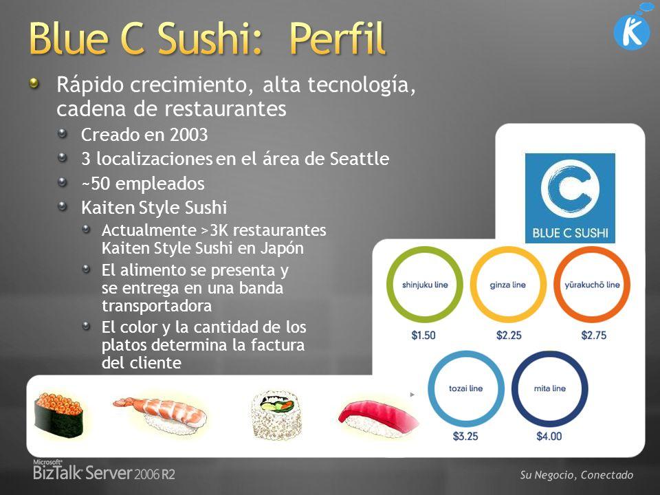 Blue C Sushi: Perfil Rápido crecimiento, alta tecnología, cadena de restaurantes. Creado en 2003.