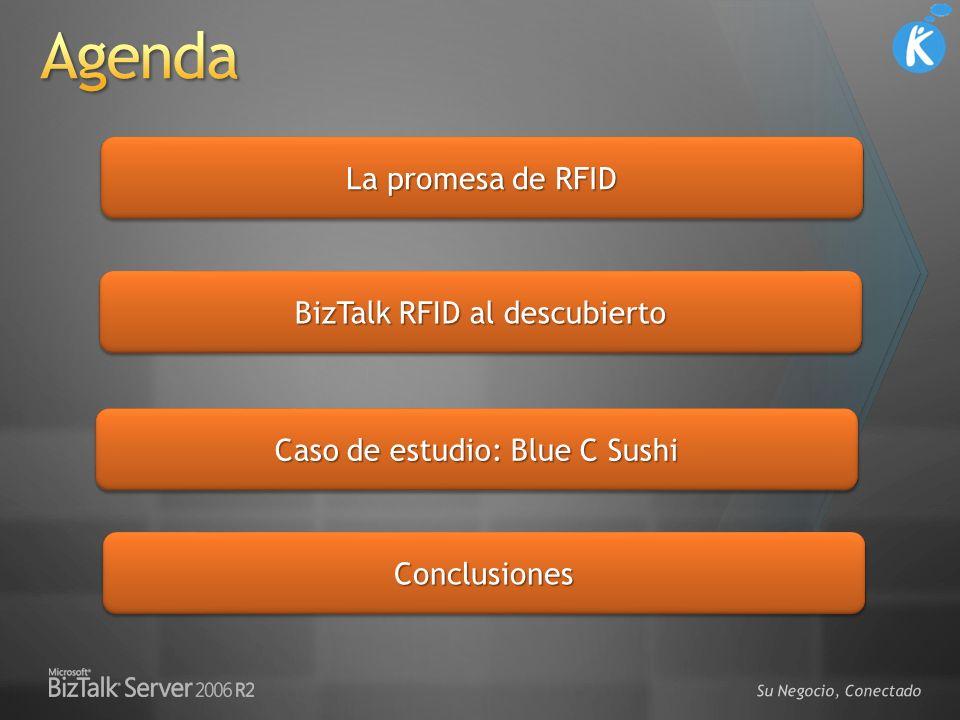 Agenda La promesa de RFID BizTalk RFID al descubierto