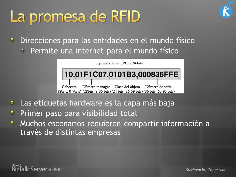 La promesa de RFID Direcciones para las entidades en el mundo físico