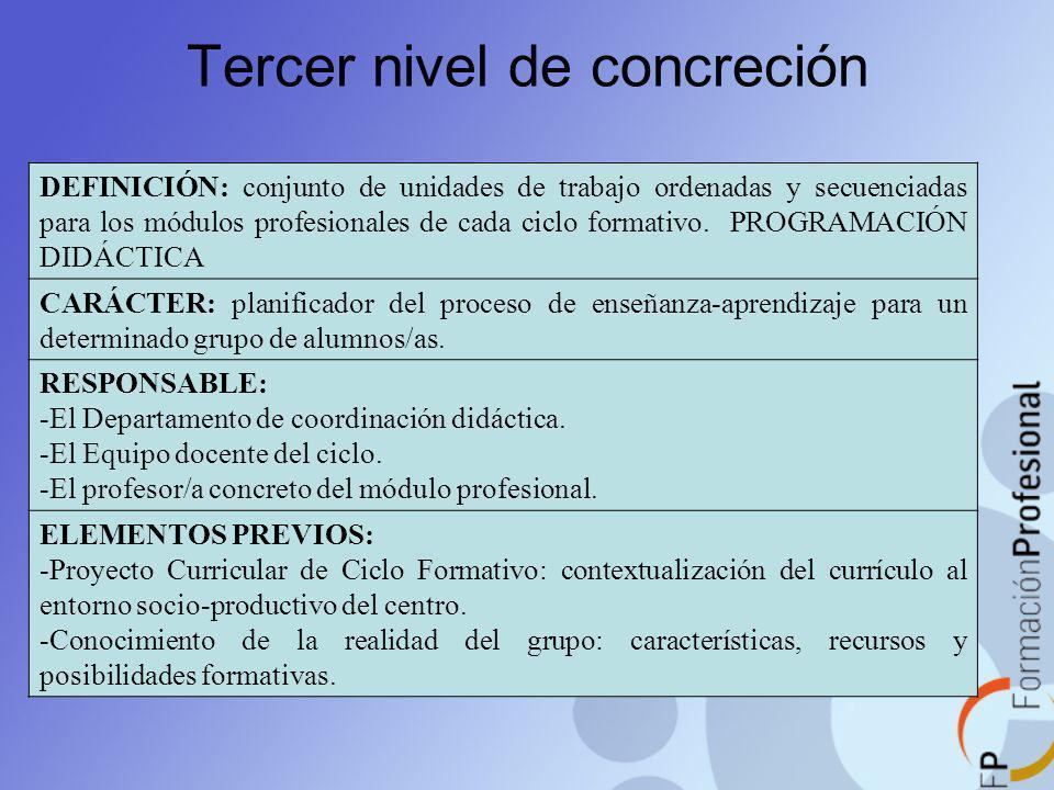 Tercer nivel de concreción
