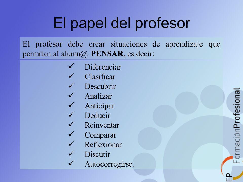 El papel del profesor El profesor debe crear situaciones de aprendizaje que permitan al alumn@ PENSAR, es decir:
