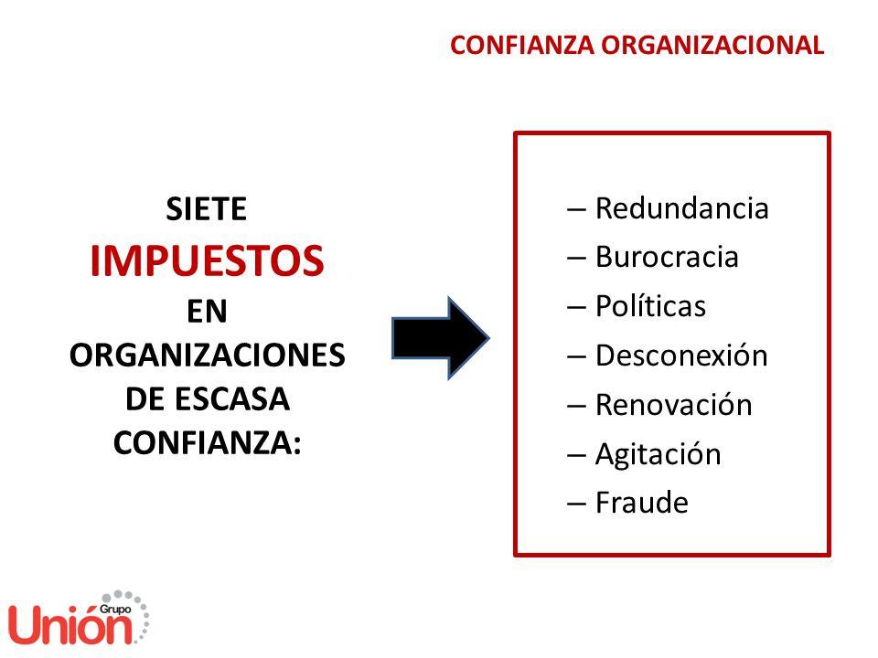 EN ORGANIZACIONES DE ESCASA CONFIANZA: