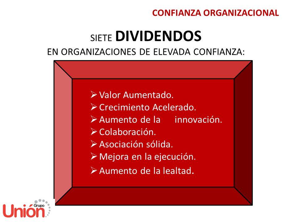 EN ORGANIZACIONES DE ELEVADA CONFIANZA: