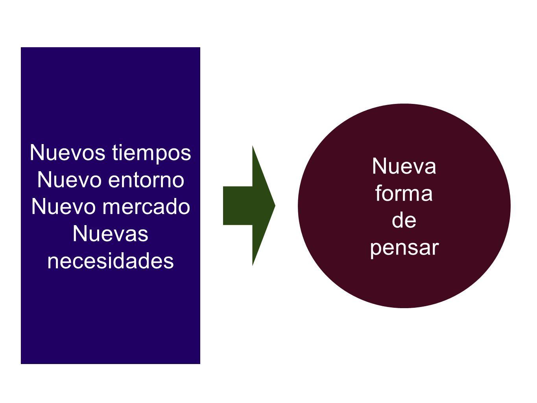 Nuevos tiempos Nuevo entorno Nuevo mercado Nuevas necesidades Nueva forma de pensar