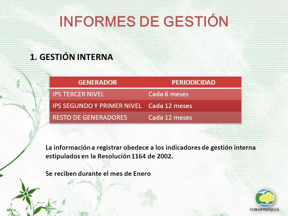 INFORMES DE GESTIÓN 1. GESTIÓN INTERNA GENERADOR PERIODICIDAD