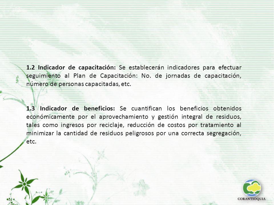 1.2 Indicador de capacitación: Se establecerán indicadores para efectuar seguimiento al Plan de Capacitación: No. de jornadas de capacitación, número de personas capacitadas, etc.