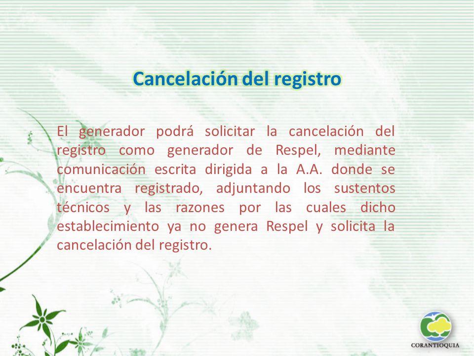 Cancelación del registro