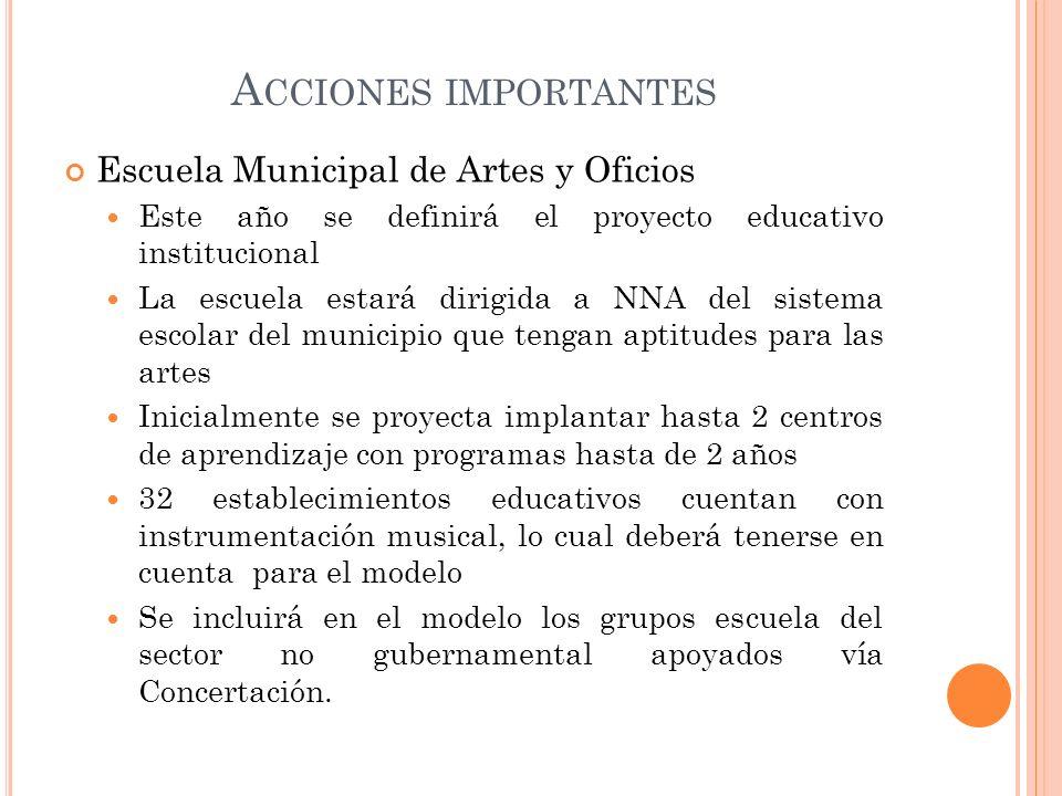 Acciones importantes Escuela Municipal de Artes y Oficios