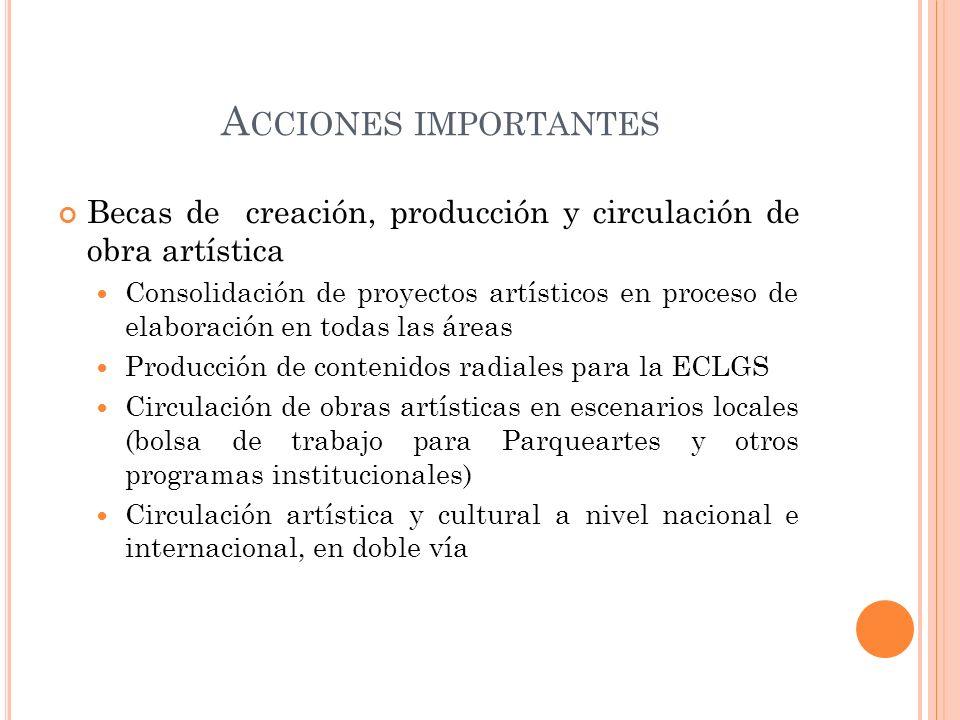 Acciones importantesBecas de creación, producción y circulación de obra artística.