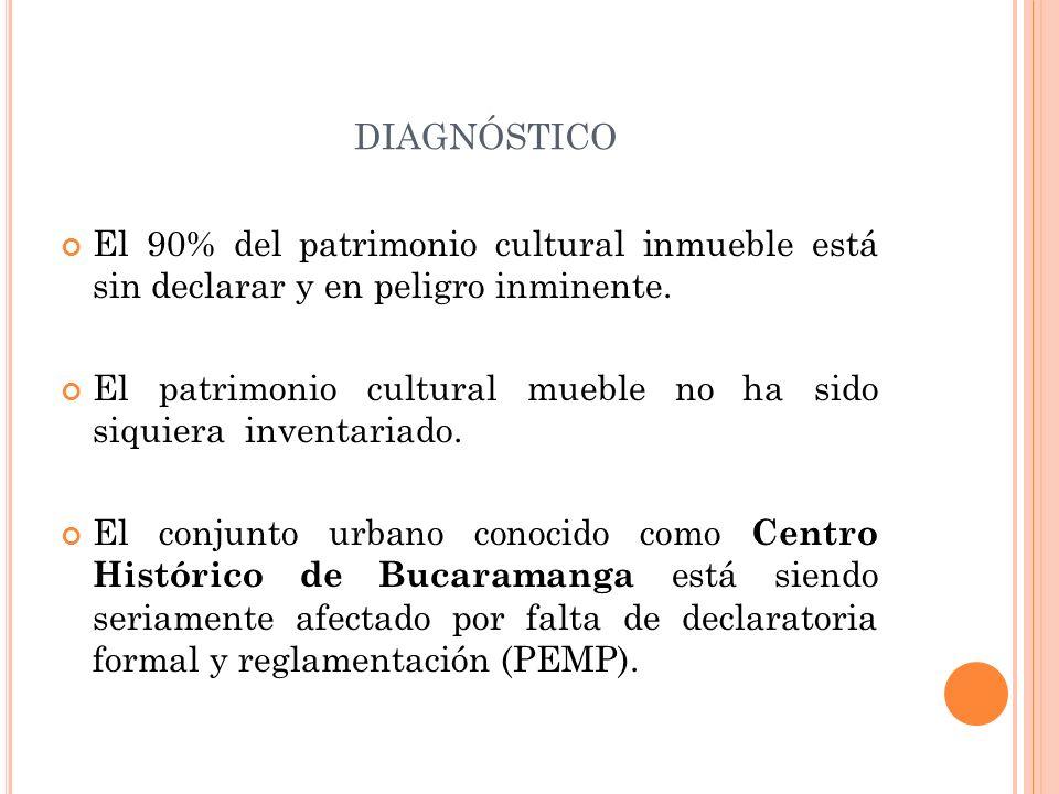diagnósticoEl 90% del patrimonio cultural inmueble está sin declarar y en peligro inminente.