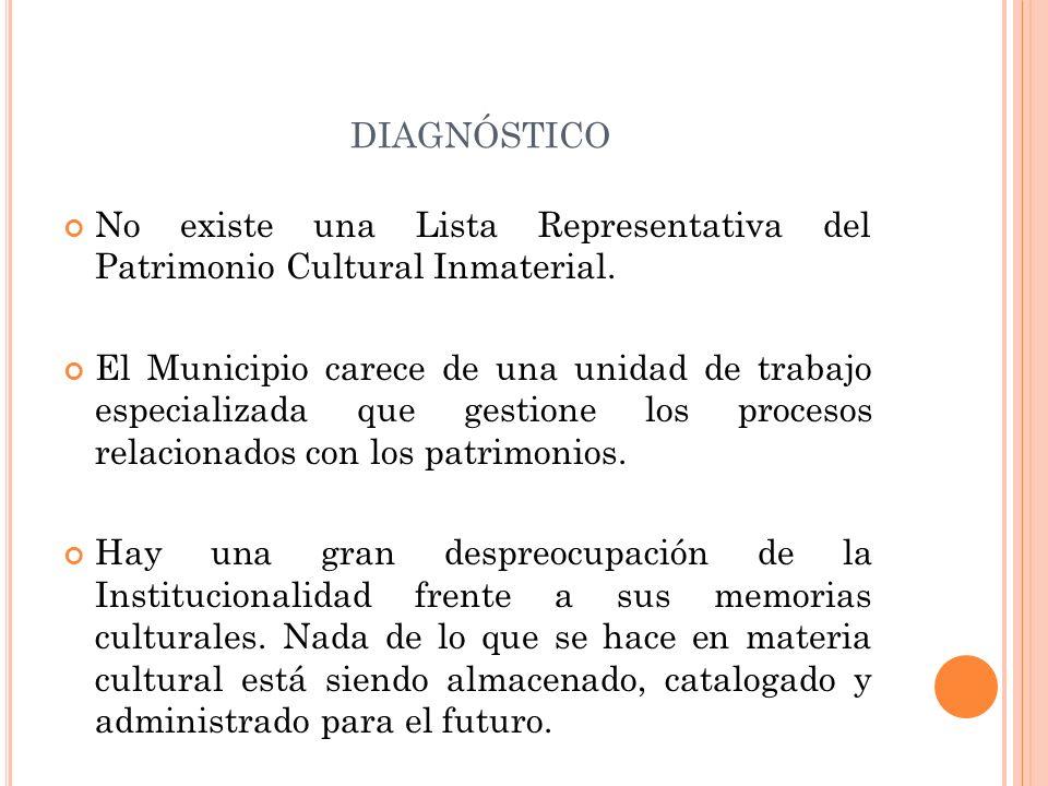diagnóstico No existe una Lista Representativa del Patrimonio Cultural Inmaterial.