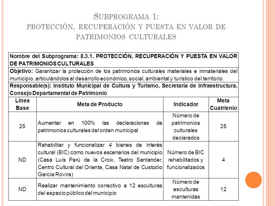 Subprograma 1: protección, recuperación y puesta en valor de patrimonios culturales