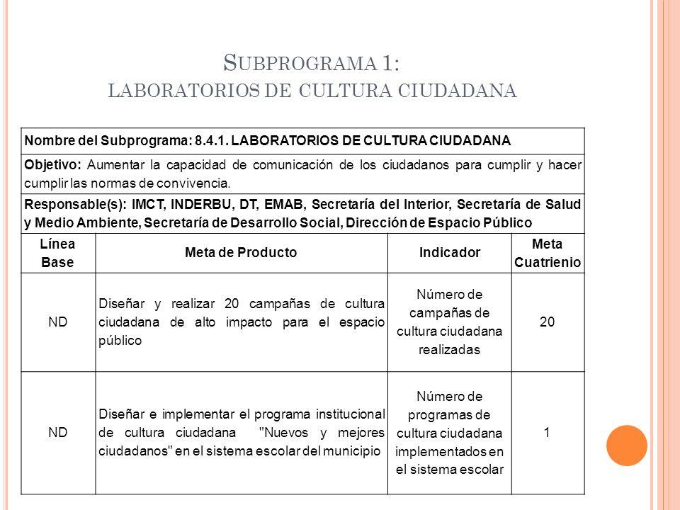 Subprograma 1: laboratorios de cultura ciudadana