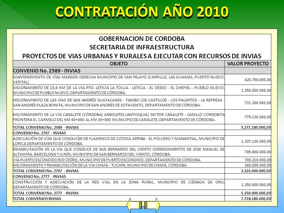CONTRATACIÓN AÑO 2010 GOBERNACION DE CORDOBA
